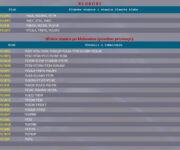 U ovoj tabeli možete videti plasman kluba i njegove članove koji su učestvovali u ovom takmičenju