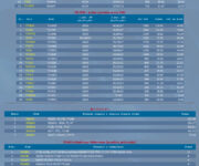 Rezultati naše 4 stanice, učescnice u 12. etapi SRS KT maratona